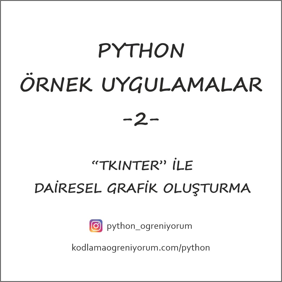 Python ile Dairesel Grafik (Pie Chart)
